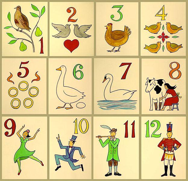 12 días de Navidad, información y significados